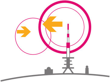Freies W-LAN via Freifunk Harz bald auch in Gatersleben?